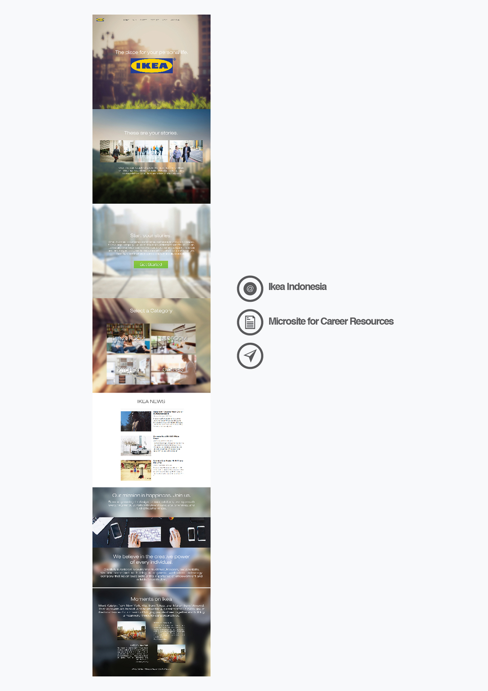 Ikea Indonesia Career Resources