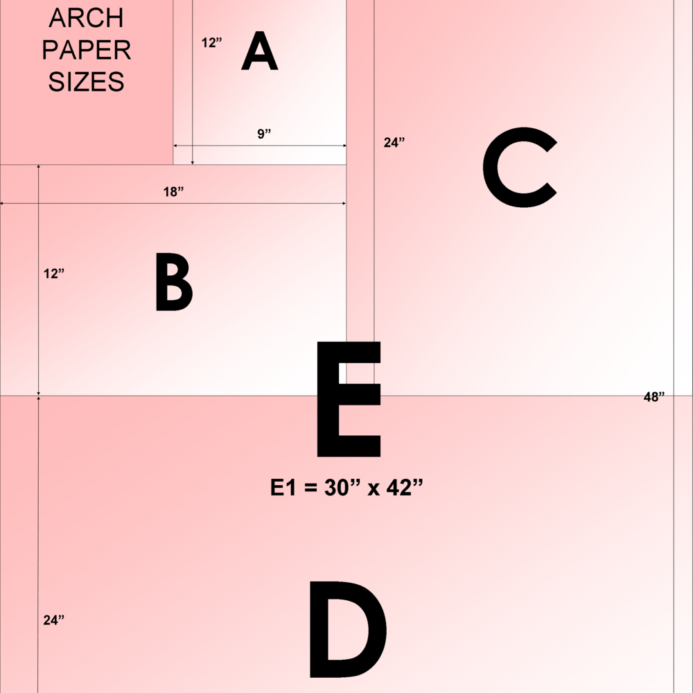 Size   You can offset print much larger than Riso – up to B2 or even B1 size.