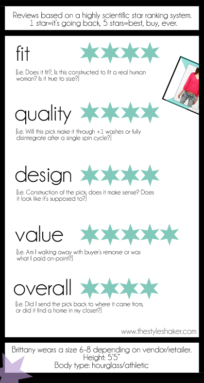online shopping review scorecard