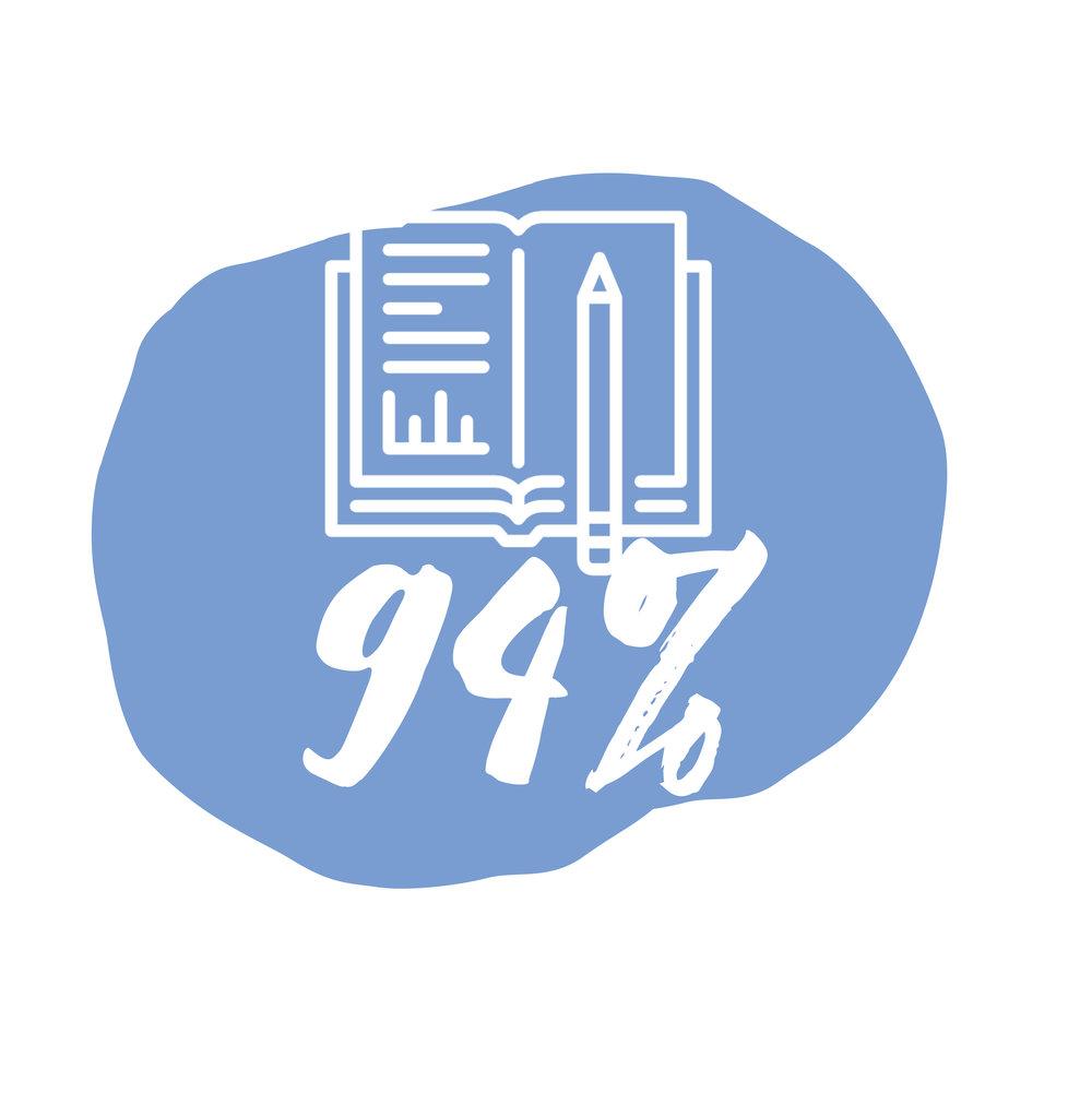 94%.jpg