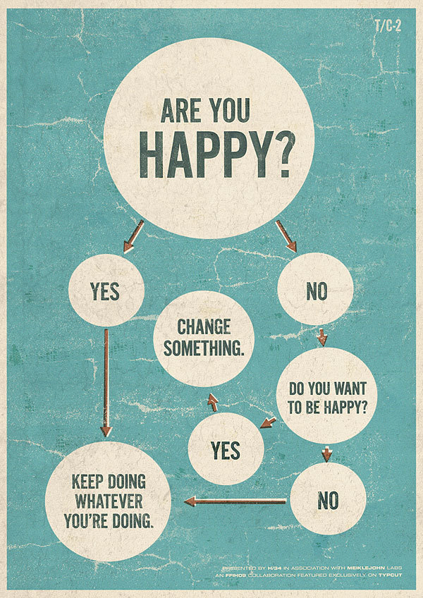 "Are You Happy?     © 2009 Alex Koplin and David Meiklejohn.   Water-based Silkscreen o  n #100 French Speckletone %100 recycled paper, 16""x24"" sheet."