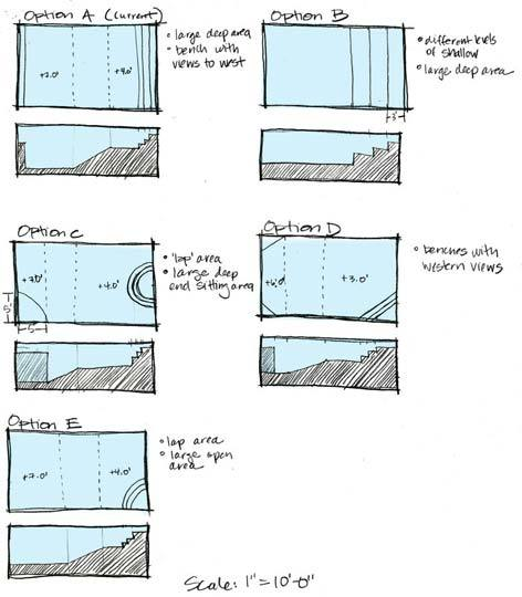 Pool Study