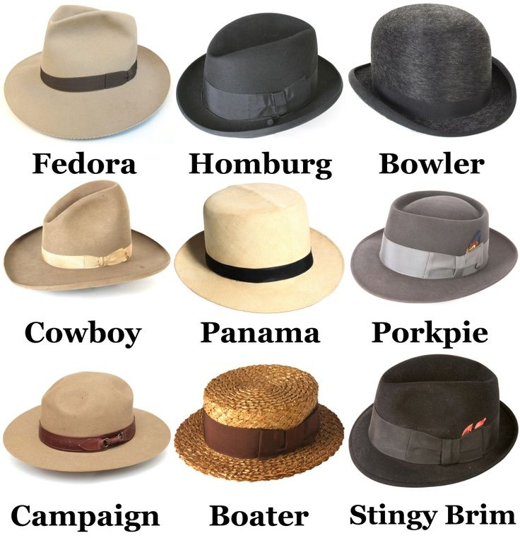 where to hang Fedoras and Bowlers.jpeg