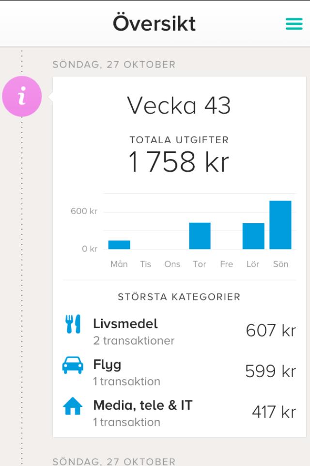 Screenshot från Tink visar mina utgifter.