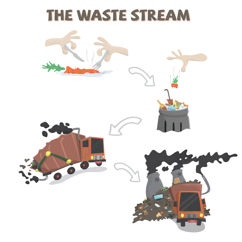 Environmental recycling poster design