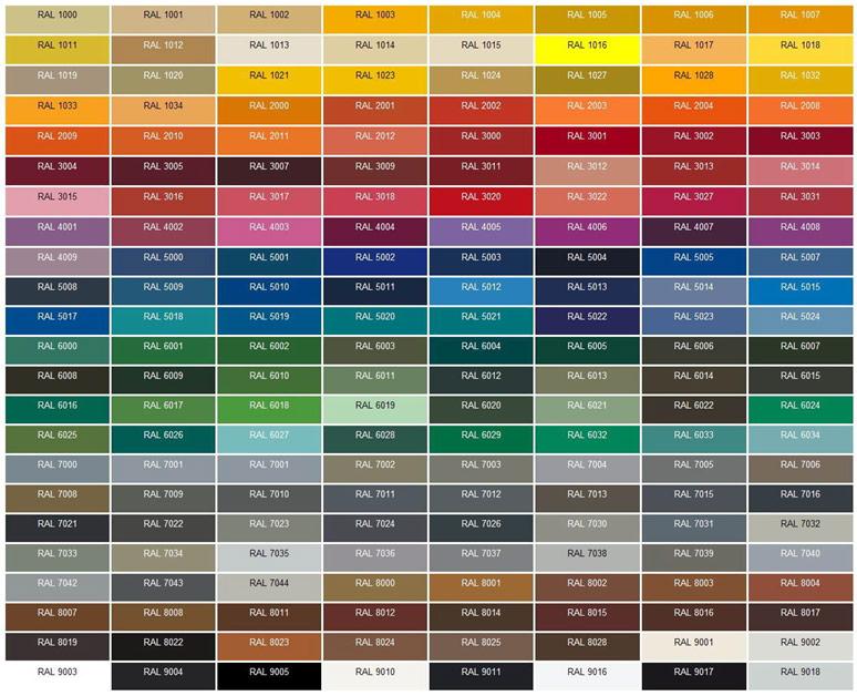 Powdercoating Color Chart