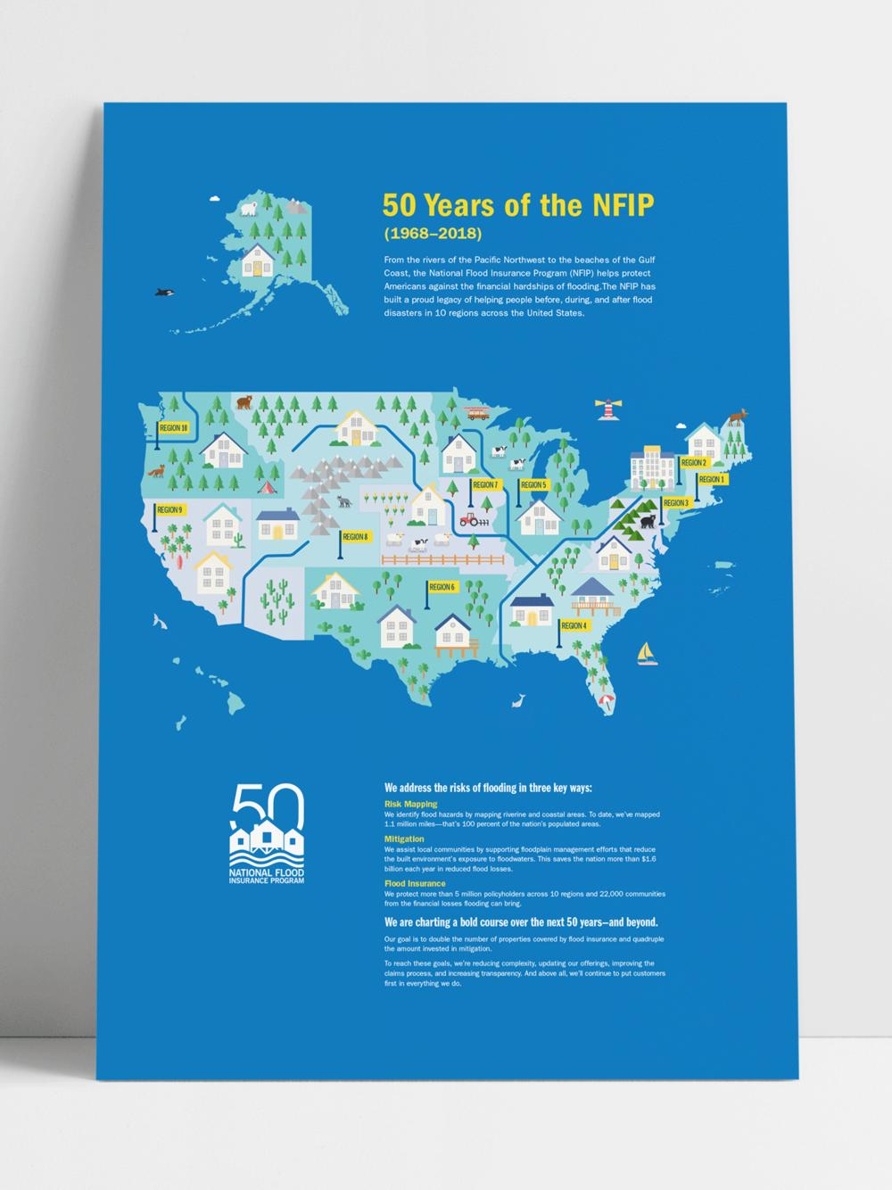 NFP_Poster_MockUp.png