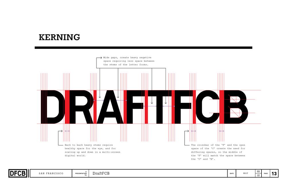 DraftFCB_system_REfresh_rnd113.jpg