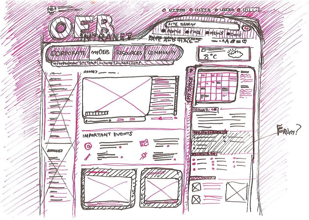 Ontario Energy Board Intranet UI Sketch