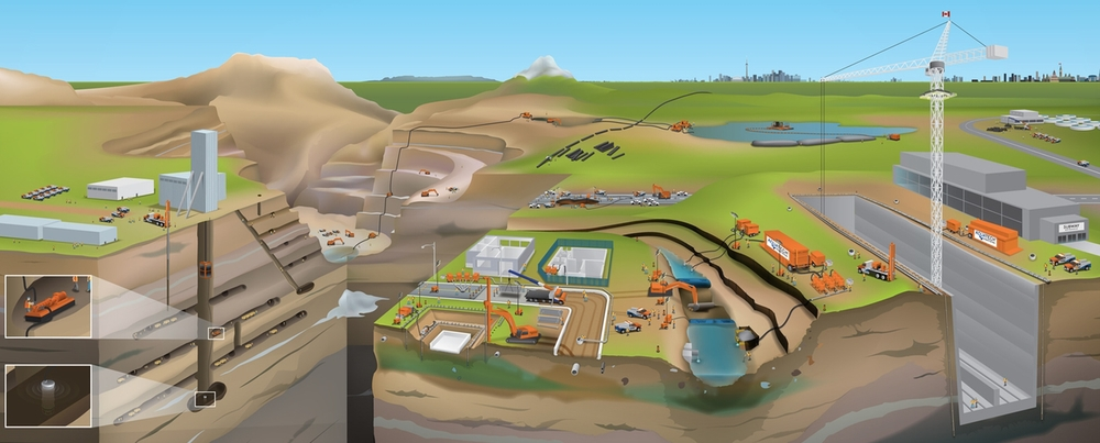 AquaTech Dewatering Systems Cutaway Illustration