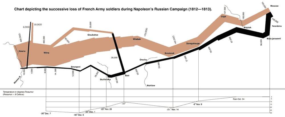 napoleonsmarch.jpg