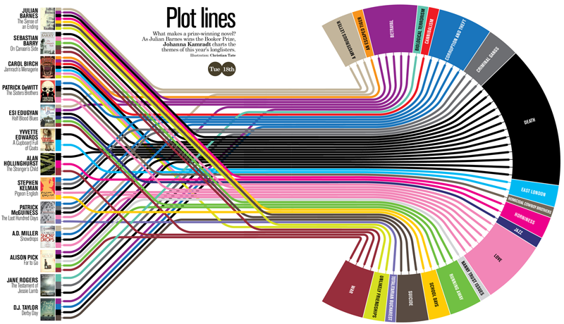 plot-lines-visualization.png