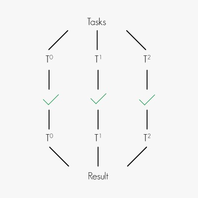 tasks_good.jpg