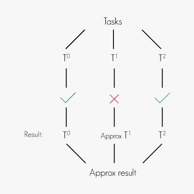 tasks_bad.jpg