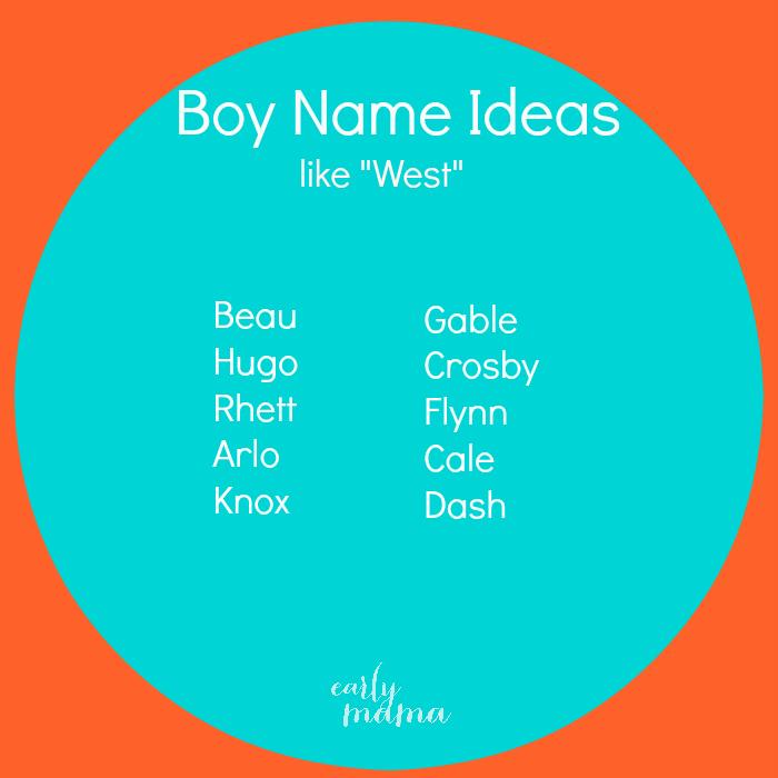 Boy Name west.jpg