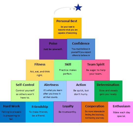 Pyramid-of-Success