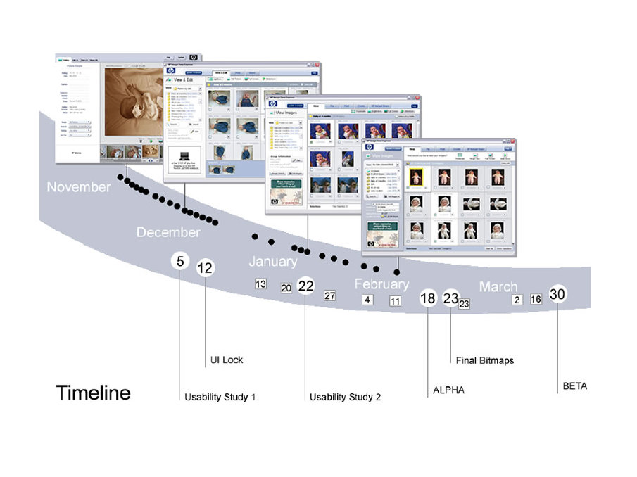 Hewlett-Packard / 2003-2005  Consultant: Digital photo management software