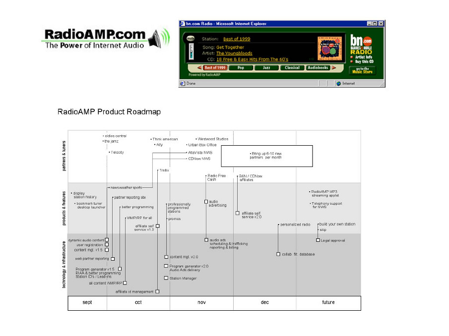 RadioAMP / 1999-2001  Director of Product Design