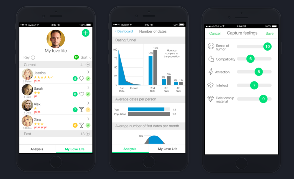 myTrue (now Evolve) app  Prototype design and conceptual designs for user research to test out ideas with target users