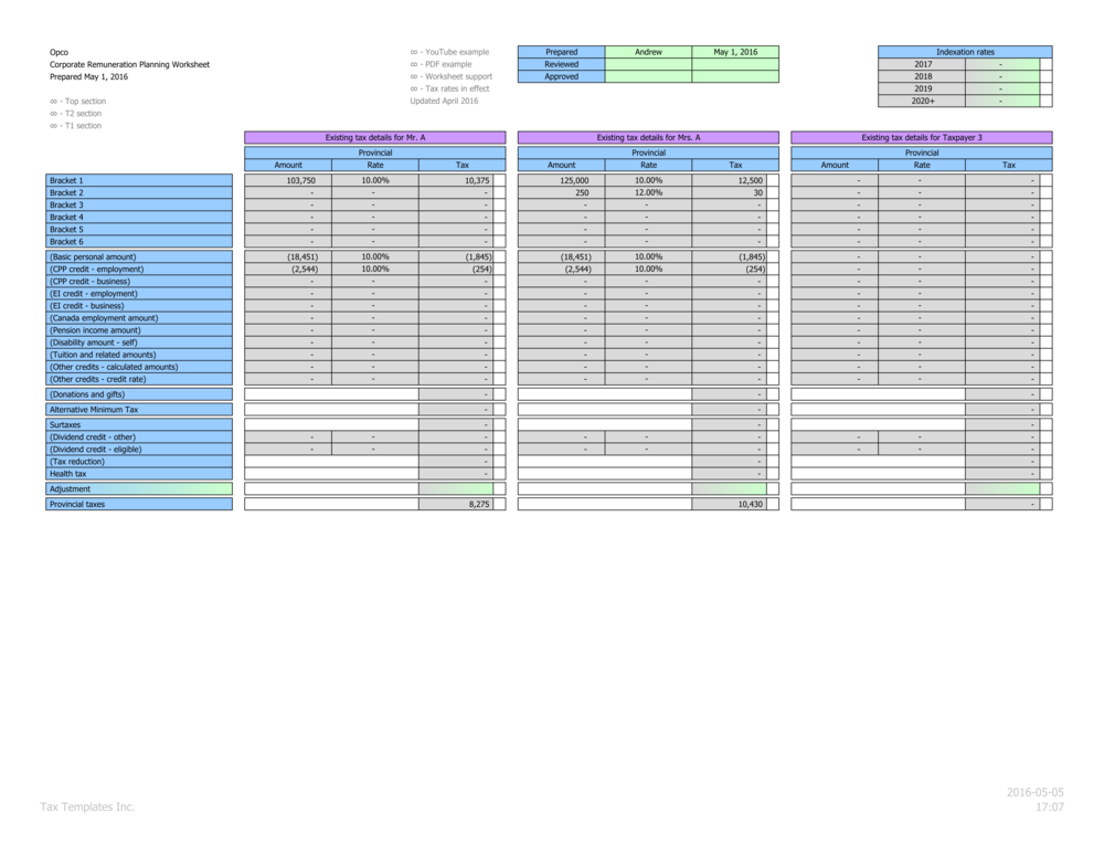 Existing personal provincial tax calculations