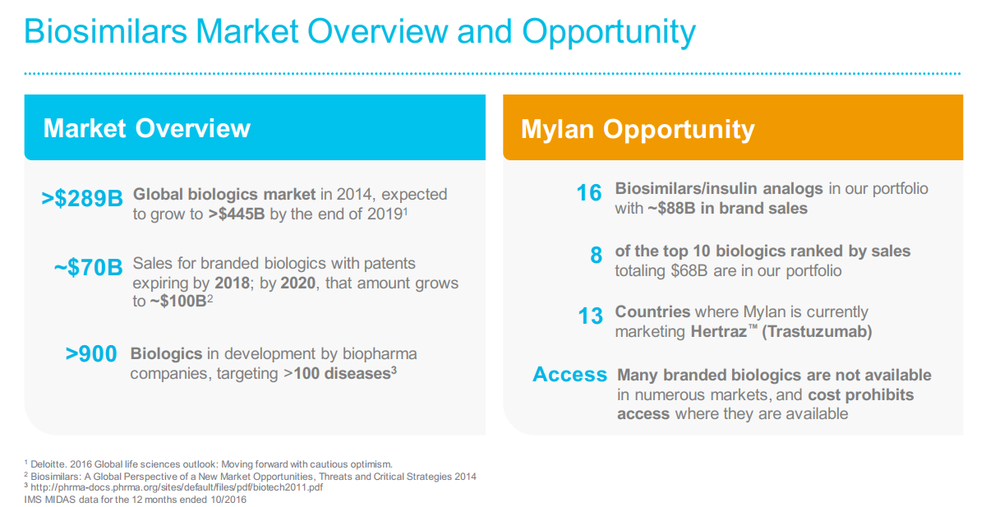 Source:  Mylan 2017 Investor Day