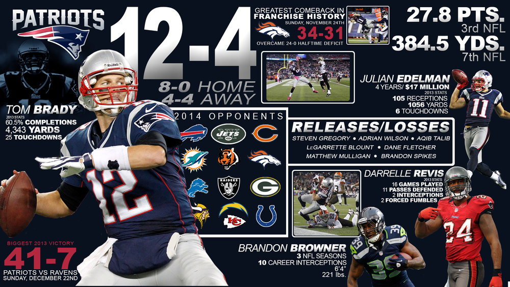 Patriots Social Infographic