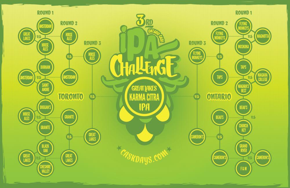 IPA Challenge 2011