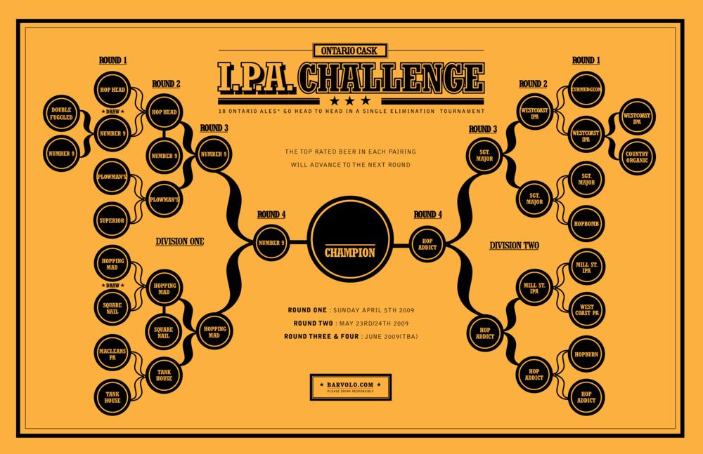 IPA Challenge 2009
