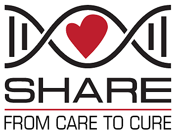 The SHaRe Cardiomyopathy Registry