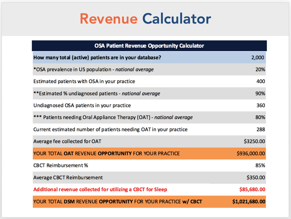 Revenue Calculator