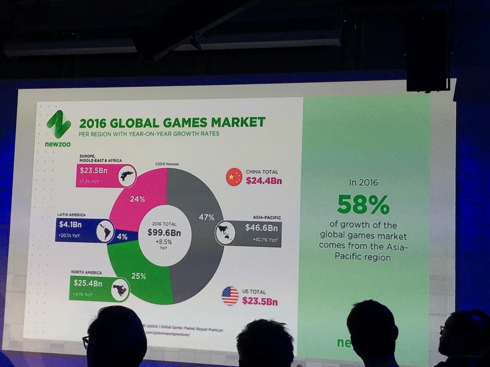 The full report can be bought here: https://newzoo.com/solutions/revenues-projections/global-games-market-report/