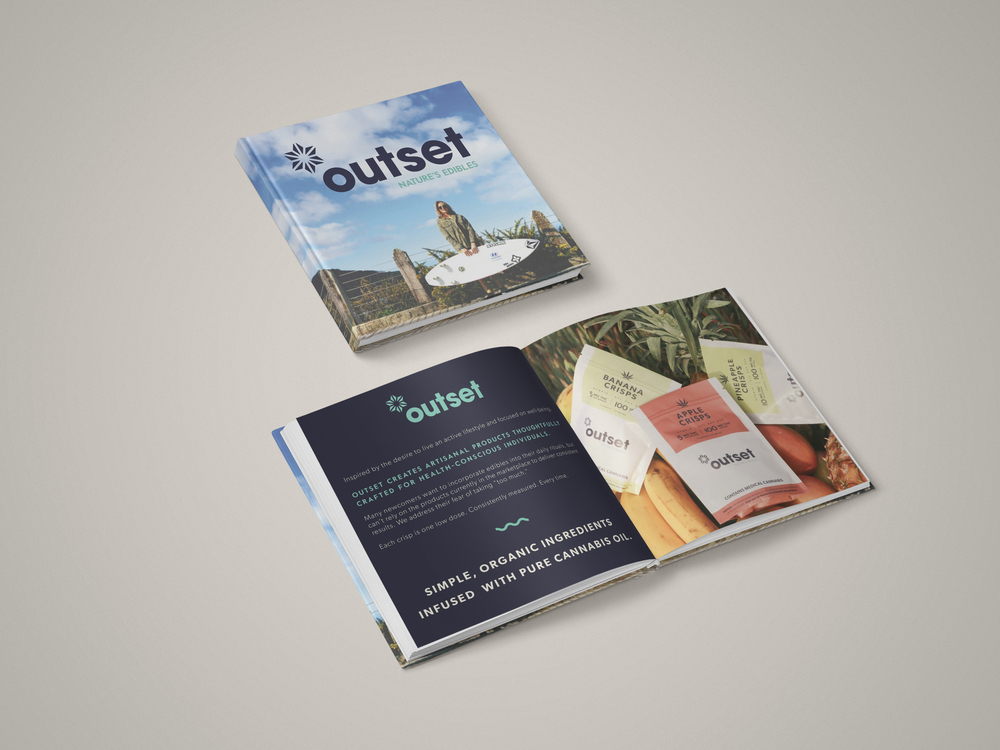 Perspektiiv Design Co. & Outset Edibles Lookbook Design