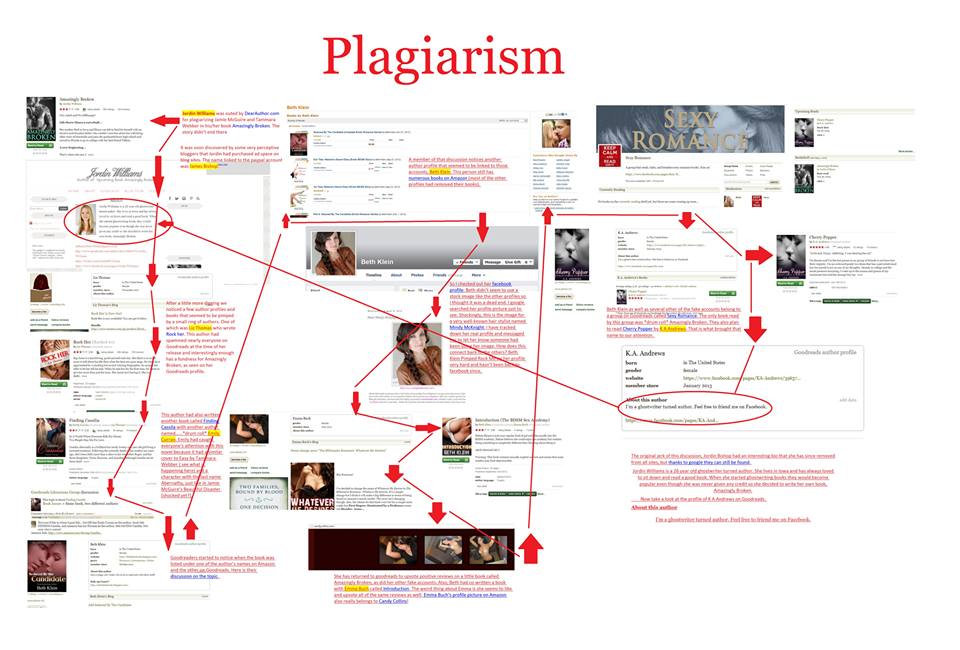 plaigiarism.png