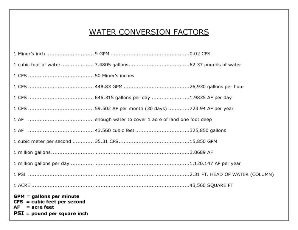 Water conversion factors mchugh bromley pllc idaho water law the table may also be found on the idaho department of water resources website watchthetrailerfo