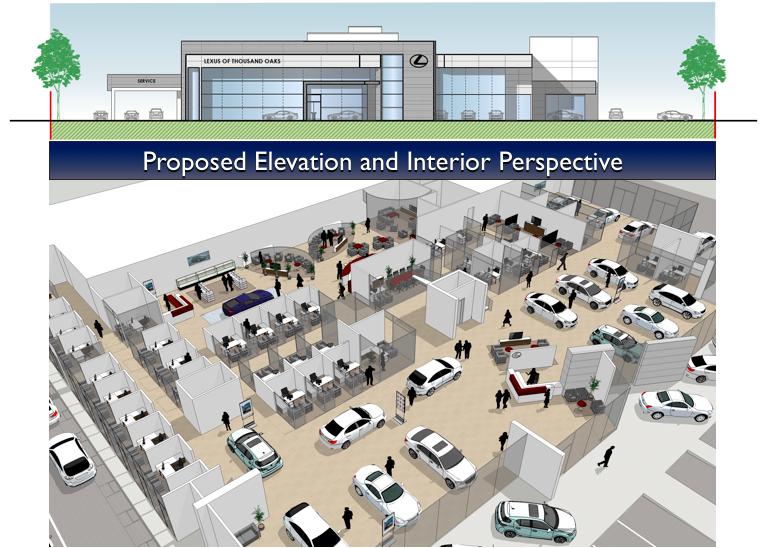 Design Horizon: Lexus Of Thousand Oaks U2014 (WAI) Whitfield Associates, Inc. |  Architecture | Auto Dealership Design