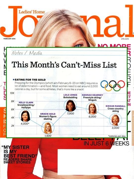 KC Ladies Home Journal Feb 2014.jpg