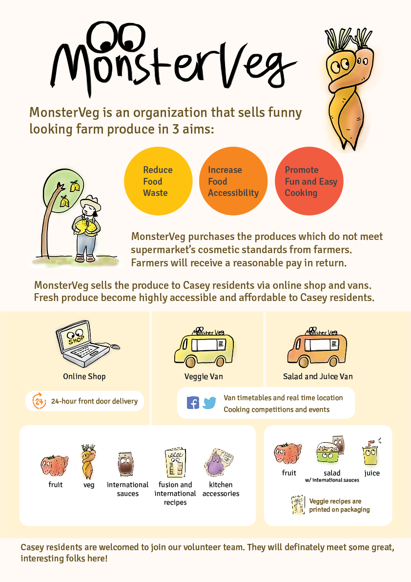 MonsterVeg Poster