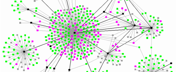 simple_social_network.png