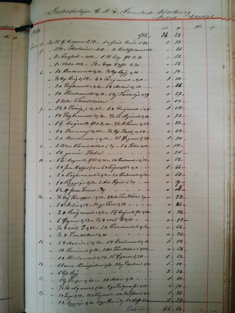 Τόμος εμπορίου: μια χειρόγραφη σελίδα από το 1880.