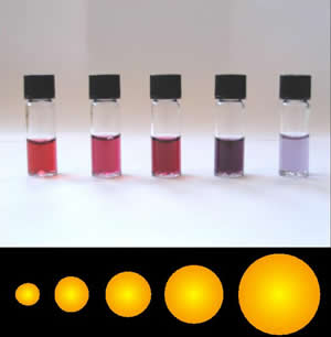 Shown: Solutions containing gold nanoparticles. Credit: Aleksandar Kondinski via Wikimedia Commons.