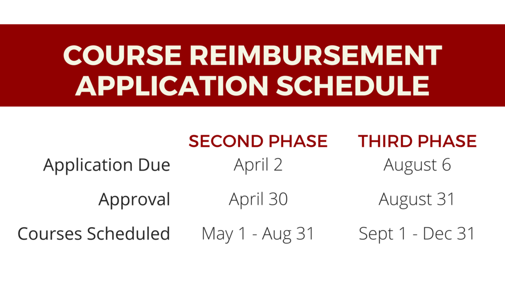 Course Reimbursement Schedule.png