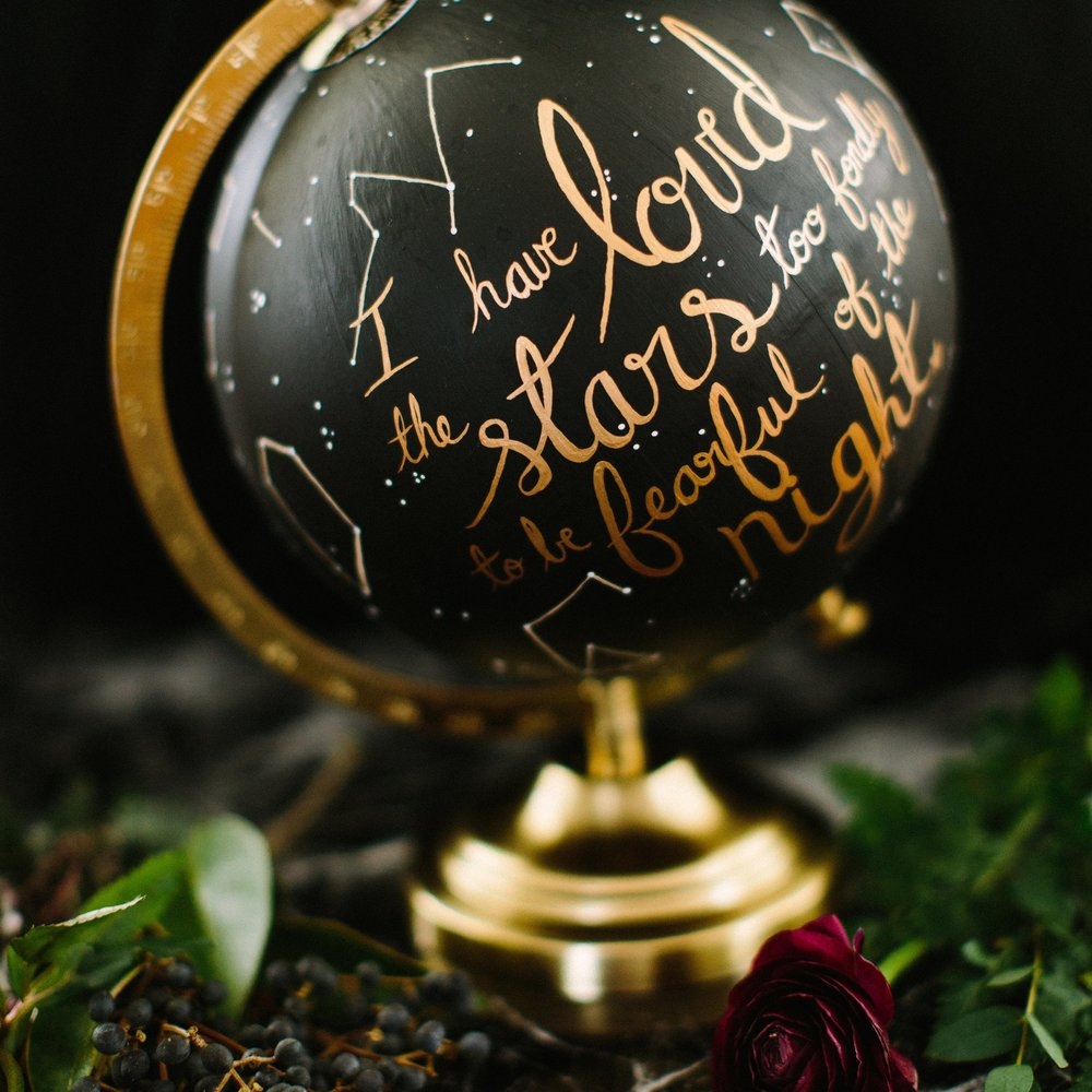 Painted Globes -