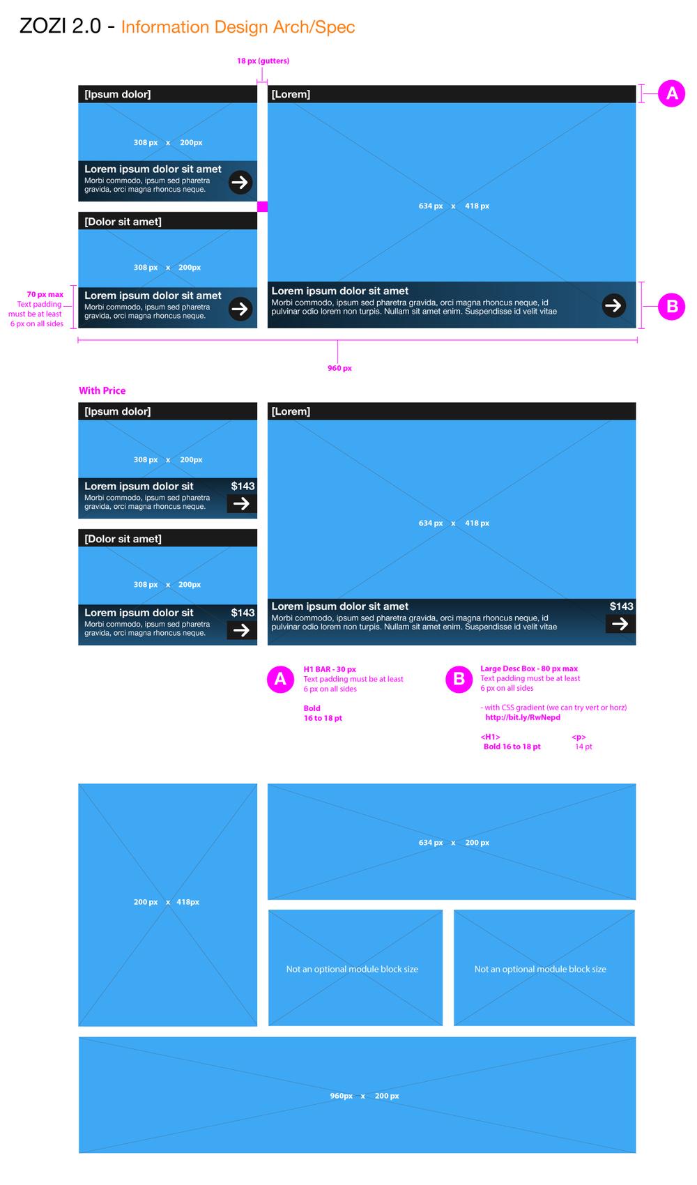Info-arch-modules.jpg