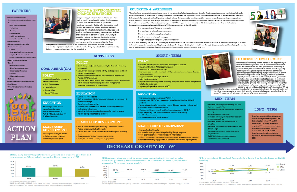 Strategic Plan Brochure Design, United Way of Santa Cruz County