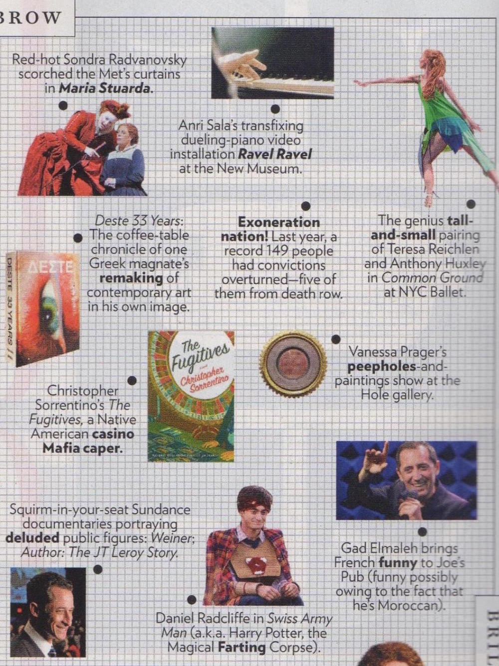 NY Magazine, The Approval Matrix   Feb 8-21 2016