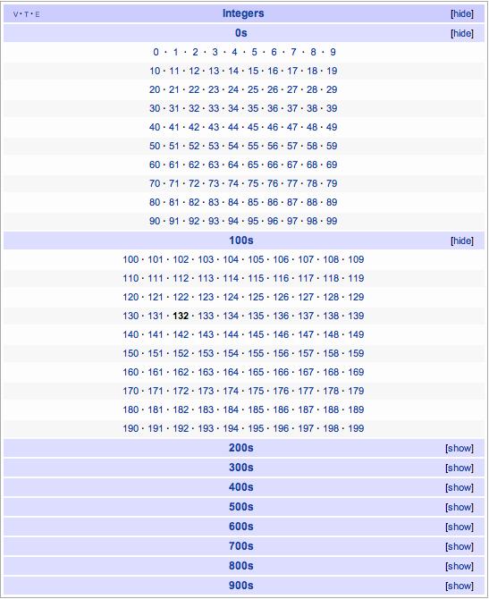 List of integers on  Wikipedia