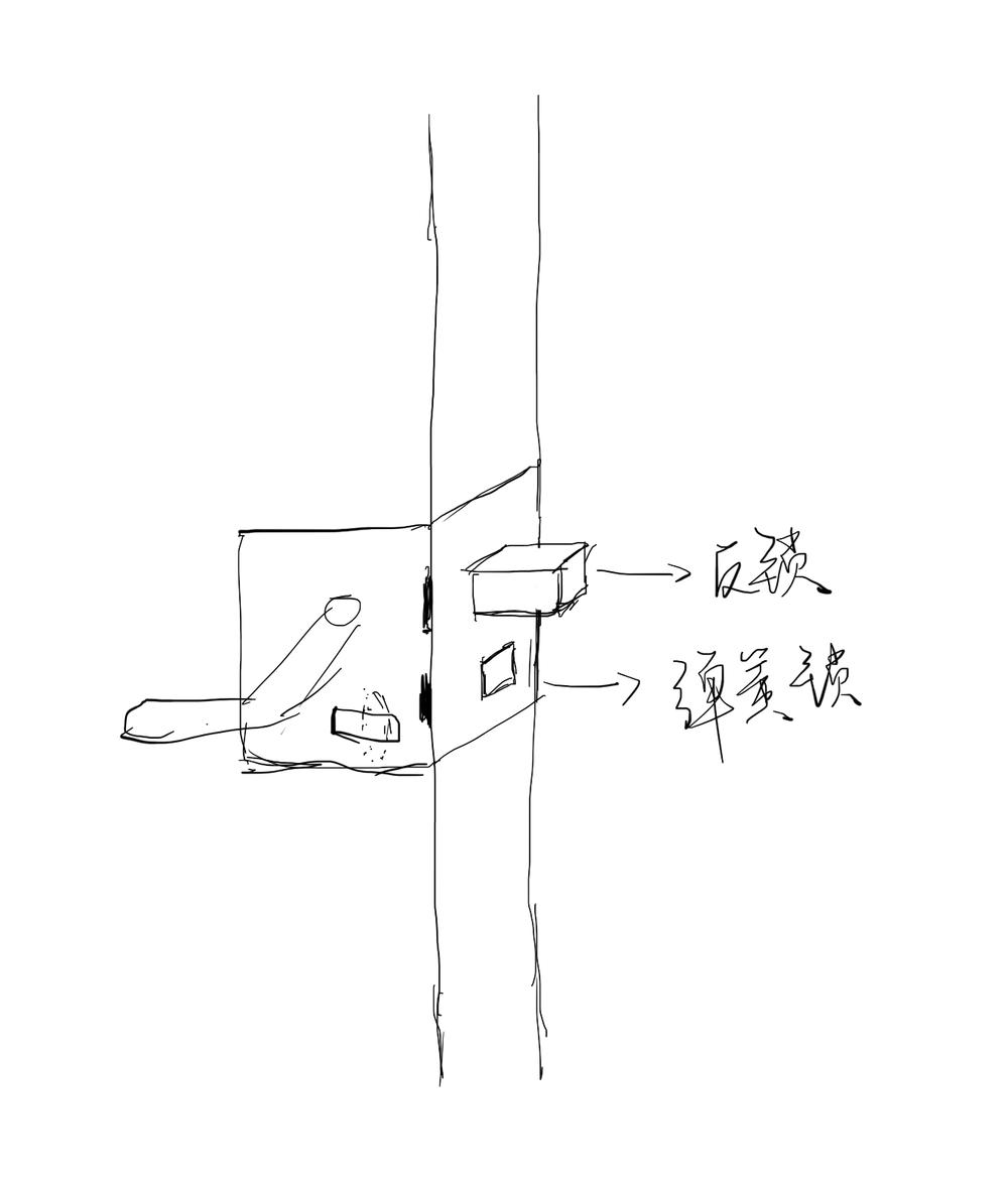 梦境门锁特写