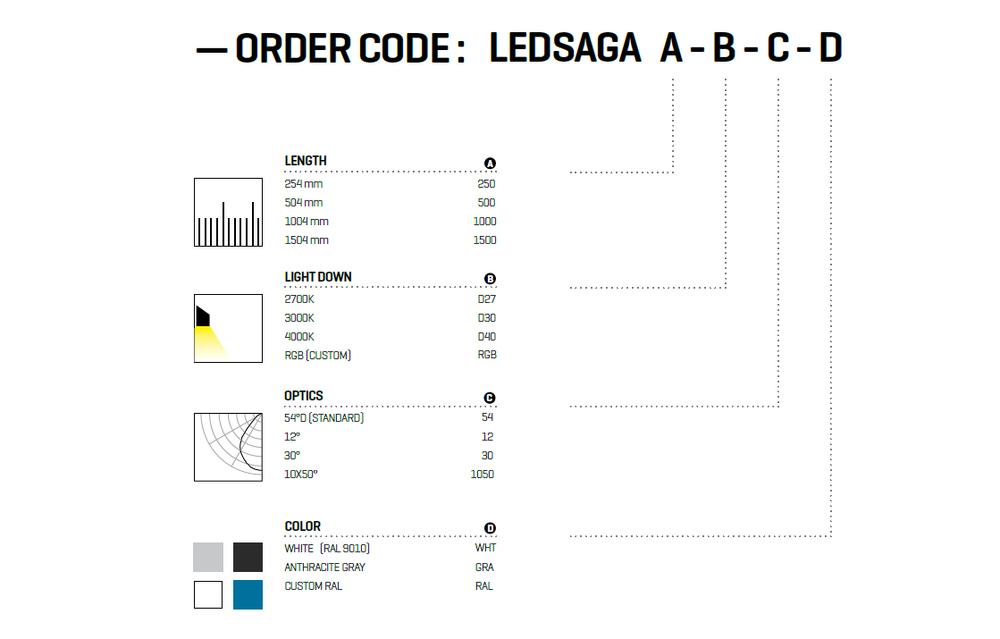 LEDSAGASPEC02.jpg