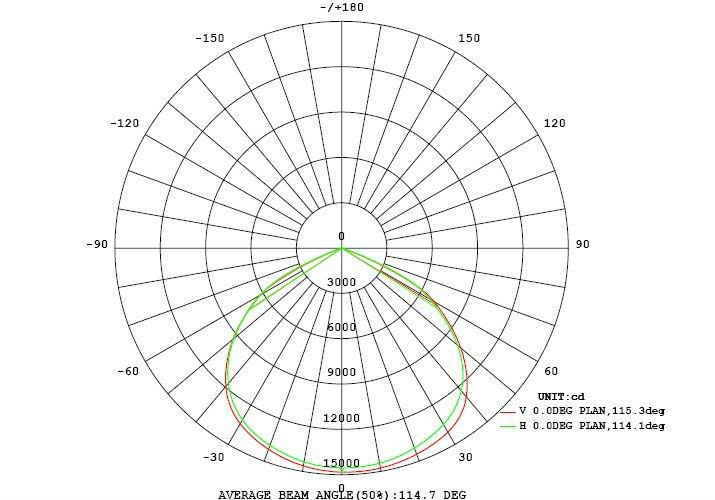 OPTIC - 12gr18gr30gr54gr (Standard)10x50gr