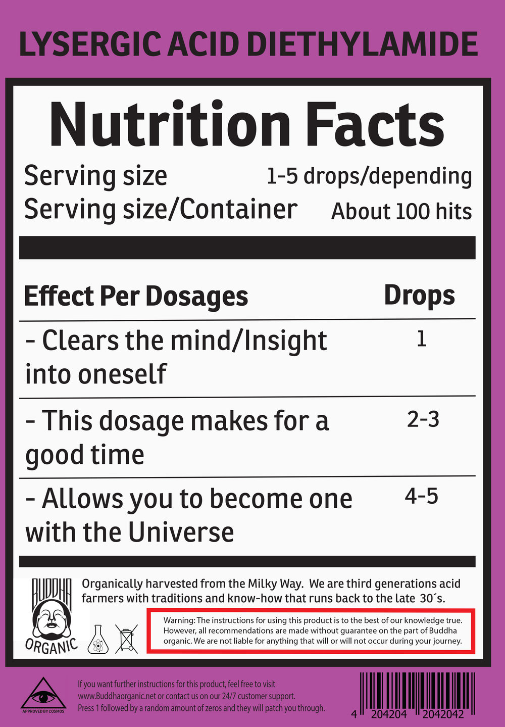 LSD Nutrition Poster  €9.99–€14.99 Available in A4, A3